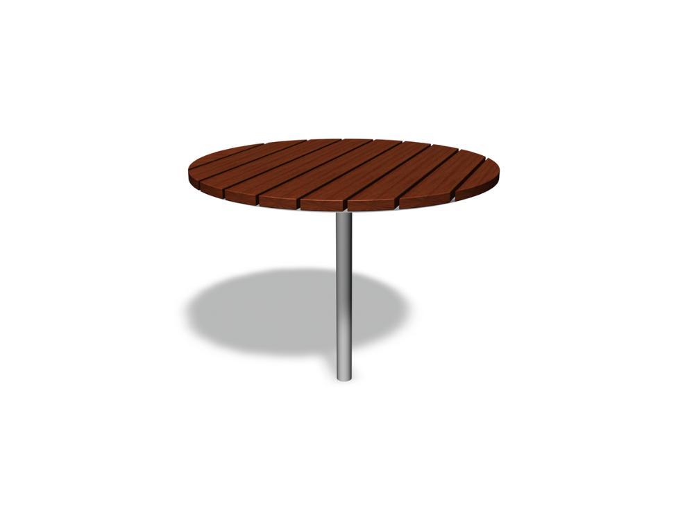 Nifo round table